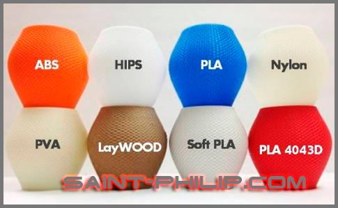 3D printing materials list